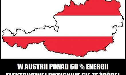 Ile procent energii elektrycznej pozyskuje się ze źródeł odnawialnych w Austrii?