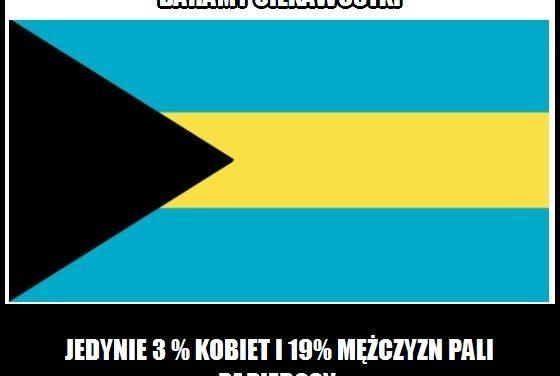 Ile procent kobiet pali papierosy na Bahamach?