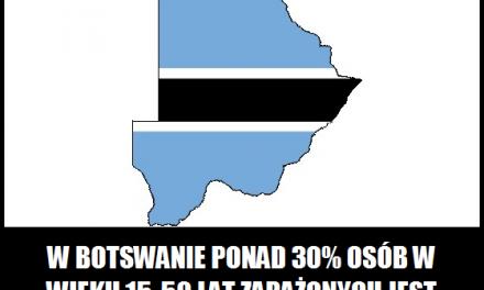 Ile procent osób w wieku 15-50 lat jest zarażonych wirusem HIV w Botswanie?