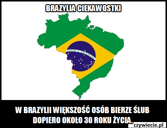 Brazylia ciekawostka 1