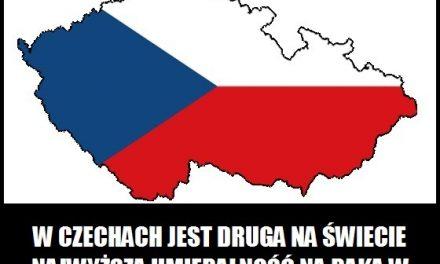 W Czechach jest druga na świecie najwyższa umieralność na raka w Europie
