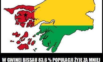 Ile procent populacji w Gwinei Bissau żyje za mniej niż 12 zł?