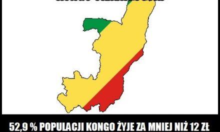 Ile procent populacji Kongo żyje za mniej niż 12 zł dziennie?
