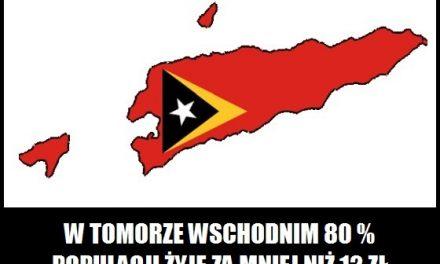 Ile osób w Timorze Wschodnim żyje za mniej niż 12 zł dziennie?