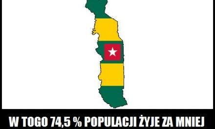 Ile procent populacji Togo żyje za mniej niż 12 zł dziennie?