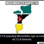Jaki procent populacji Mozambiku żyje za mniej niż 12 zł dziennie?