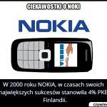 Ile procent   PKB Finlandii stanowiła firma NOKIA w 2000 roku?