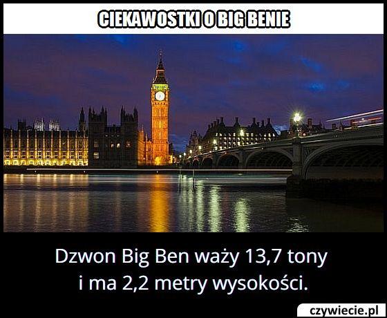Ile waży dzwon   Big Ben?