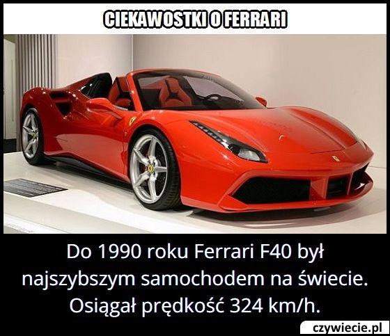 Który samochód do 1990 roku był najszybszy na świecie?