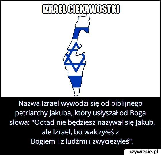 Skąd wzięła się nazwa Izrael?