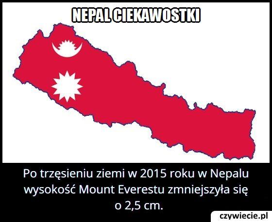 O ile zmniejszyła się wysokość Mount Everestu po trzęsieniu ziemi w 2015 roku?