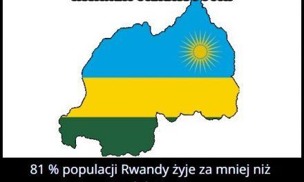 Ile procent populacji Rwandy żyje za mniej niż 12 zł dziennie?
