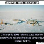 Jaką najniższą   temperaturę wiatru zmierzono na Ziemi?
