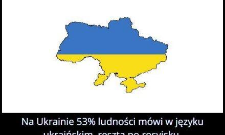 Jaki procent osób na Ukrainie mówi po rosyjsku?